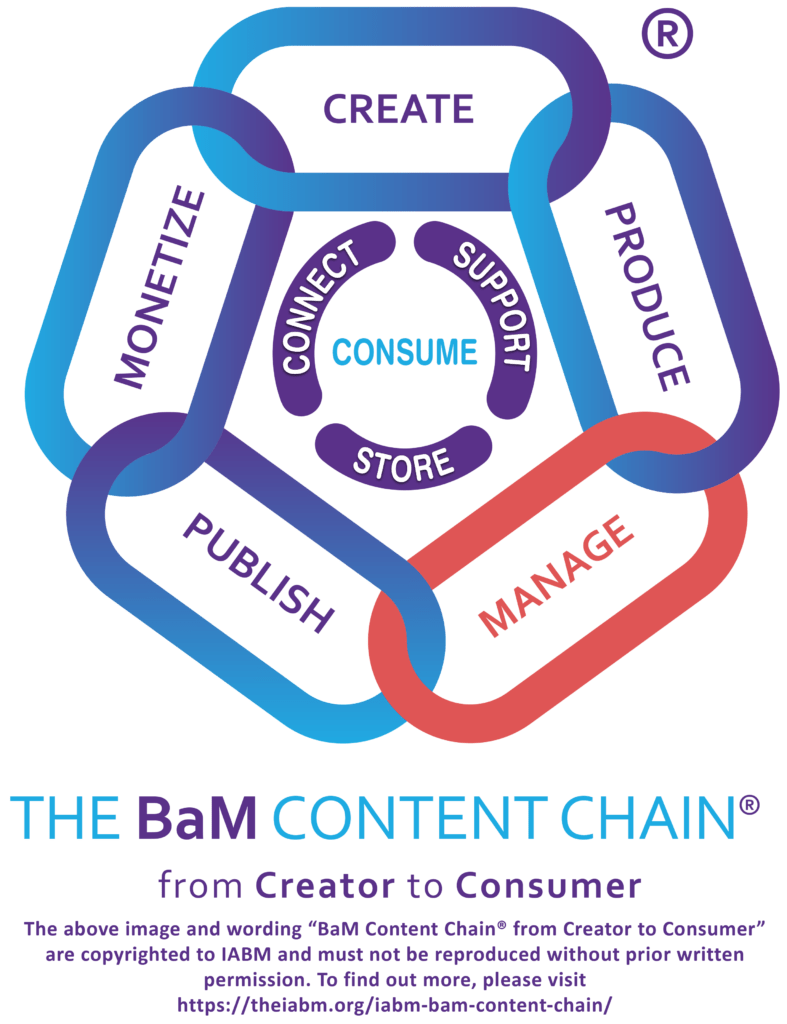 The BaM Content Chain_A-MAM