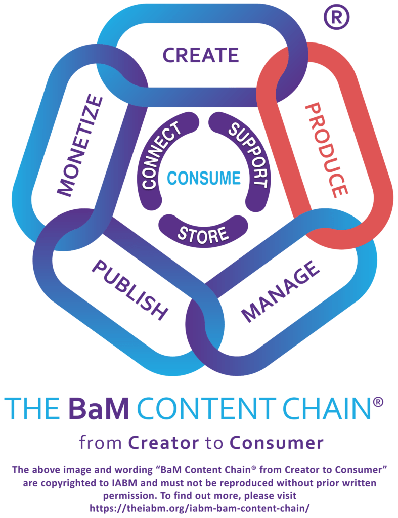 The BaM Content Chain_NH-NP-P-SX-TSM